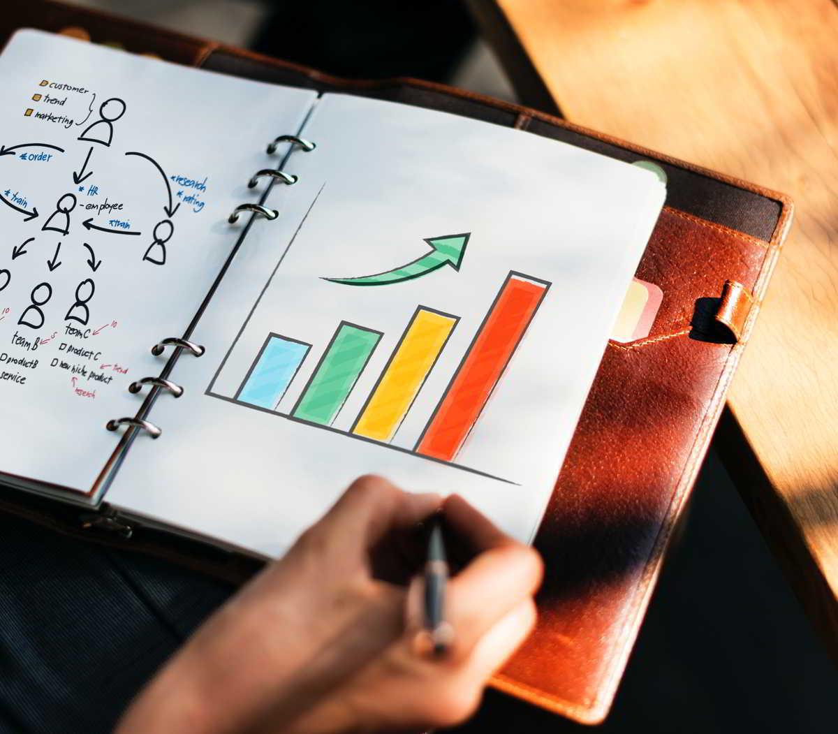 Trade marketing – inwestycja na lata czy pieniądze w błoto